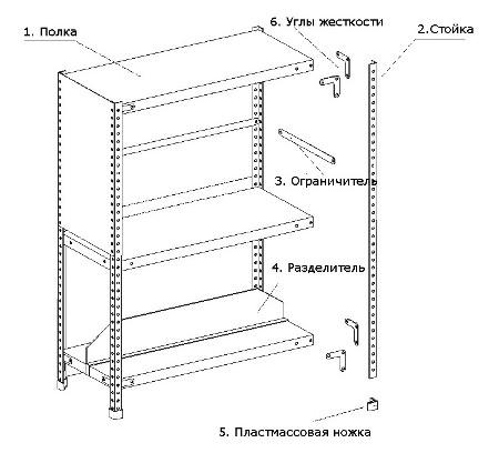 Металлический складской стеллаж чертеж