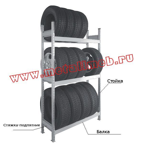 Стеллаж металлический для автомобильных колес, шин и дисков