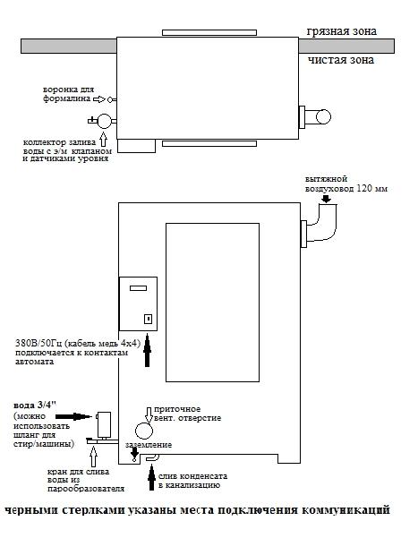 Общаяя схема подключения ДЭЗ камеры