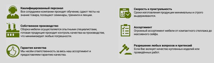 Преимущества компании ООО Кронвус-Юг